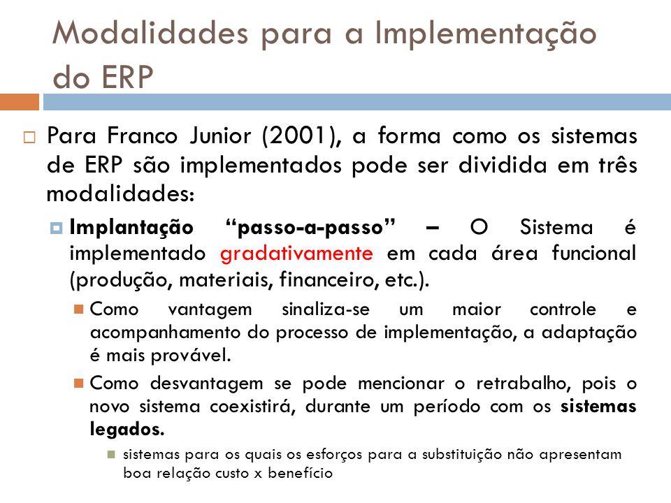 Modalidades para a Implementação do ERP Para Franco Junior (2001), a forma como os sistemas de ERP são implementados pode ser dividida em três modalidades: Implantação passo-a-passo – O Sistema é implementado gradativamente em cada área funcional (produção, materiais, financeiro, etc.).