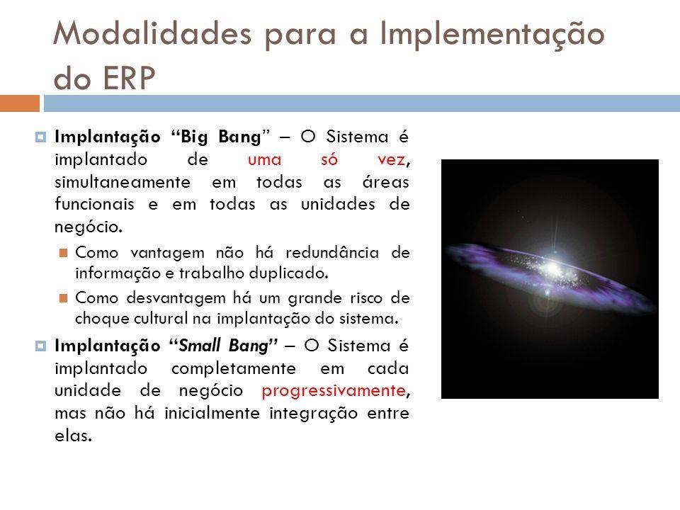 Modalidades para a Implementação do ERP Implantação Big Bang – O Sistema é implantado de uma só vez, simultaneamente em todas as áreas funcionais e em todas as unidades de negócio.
