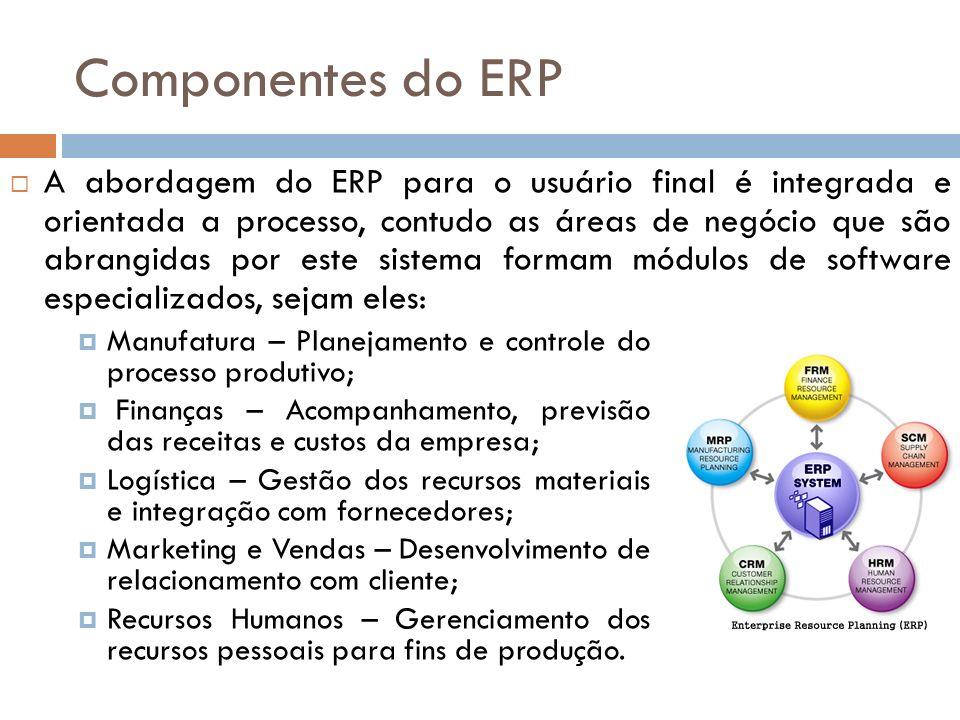 Componentes do ERP A abordagem do ERP para o usuário final é integrada e orientada a processo, contudo as áreas de negócio que são abrangidas por este sistema formam módulos de software especializados, sejam eles: Manufatura – Planejamento e controle do processo produtivo; Finanças – Acompanhamento, previsão das receitas e custos da empresa; Logística – Gestão dos recursos materiais e integração com fornecedores; Marketing e Vendas – Desenvolvimento de relacionamento com cliente; Recursos Humanos – Gerenciamento dos recursos pessoais para fins de produção.