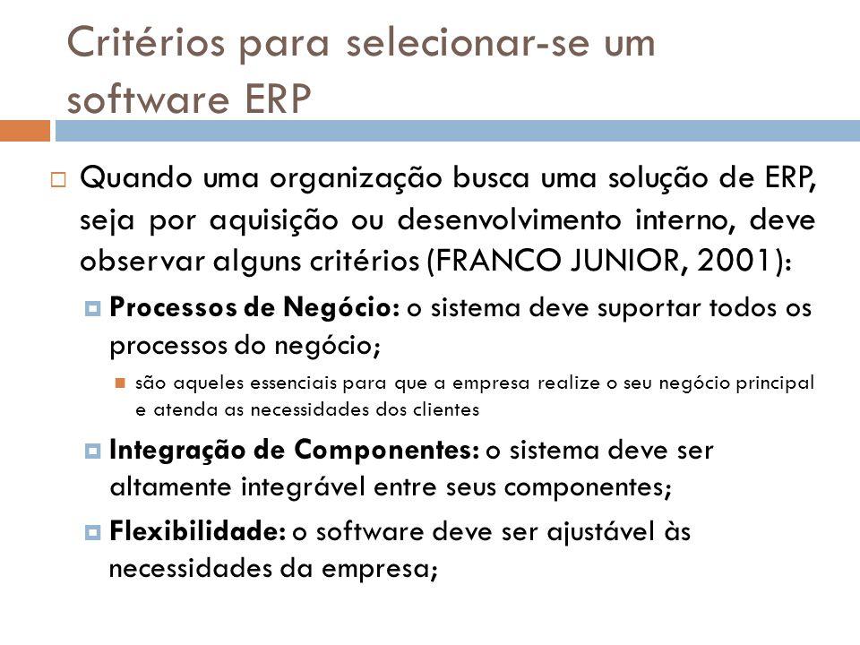 Critérios para selecionar-se um software ERP Quando uma organização busca uma solução de ERP, seja por aquisição ou desenvolvimento interno, deve observar alguns critérios (FRANCO JUNIOR, 2001): Processos de Negócio: o sistema deve suportar todos os processos do negócio; são aqueles essenciais para que a empresa realize o seu negócio principal e atenda as necessidades dos clientes Integração de Componentes: o sistema deve ser altamente integrável entre seus componentes; Flexibilidade: o software deve ser ajustável às necessidades da empresa;