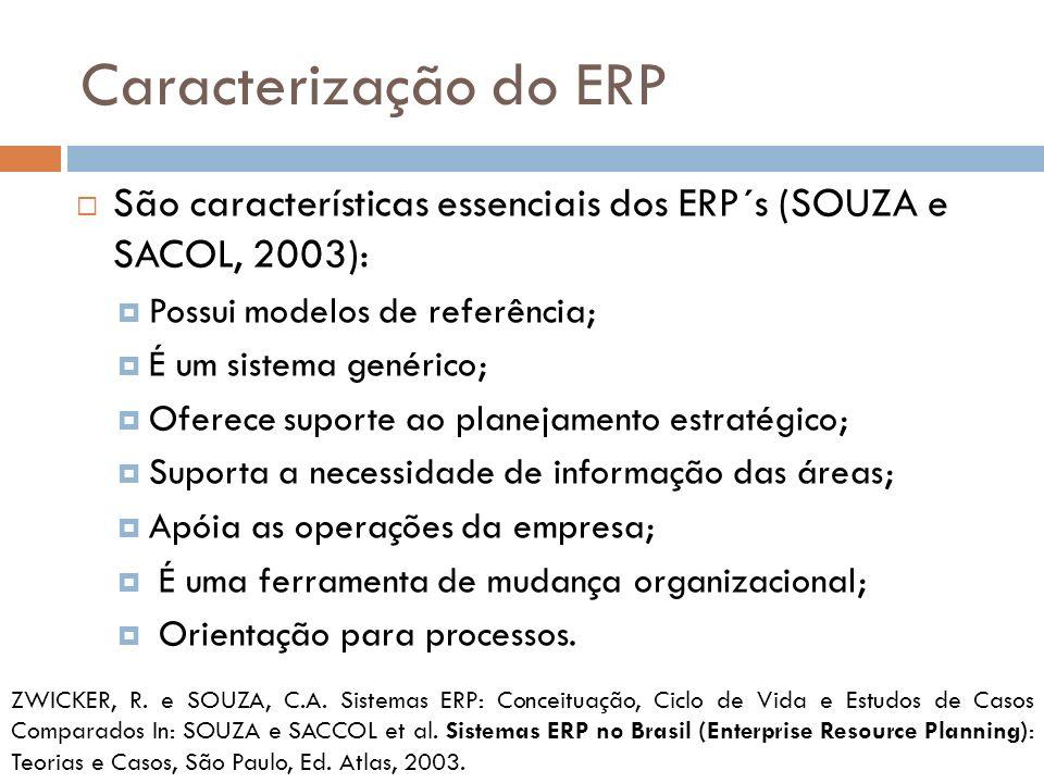 Caracterização do ERP São características essenciais dos ERP´s (SOUZA e SACOL, 2003): Possui modelos de referência; É um sistema genérico; Oferece suporte ao planejamento estratégico; Suporta a necessidade de informação das áreas; Apóia as operações da empresa; É uma ferramenta de mudança organizacional; Orientação para processos.