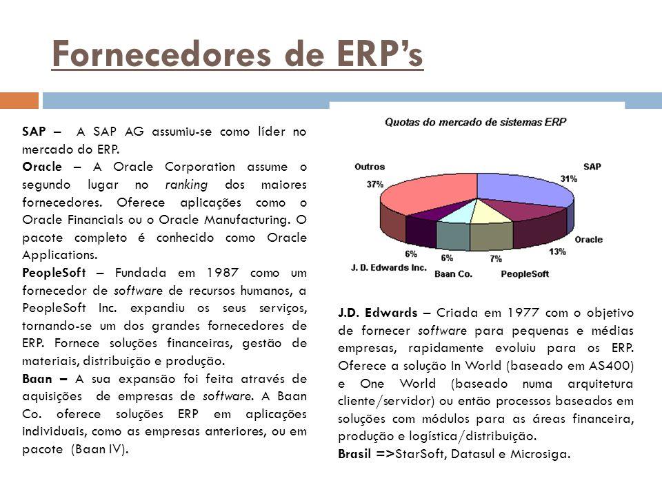 Fornecedores de ERPs SAP – A SAP AG assumiu-se como líder no mercado do ERP.