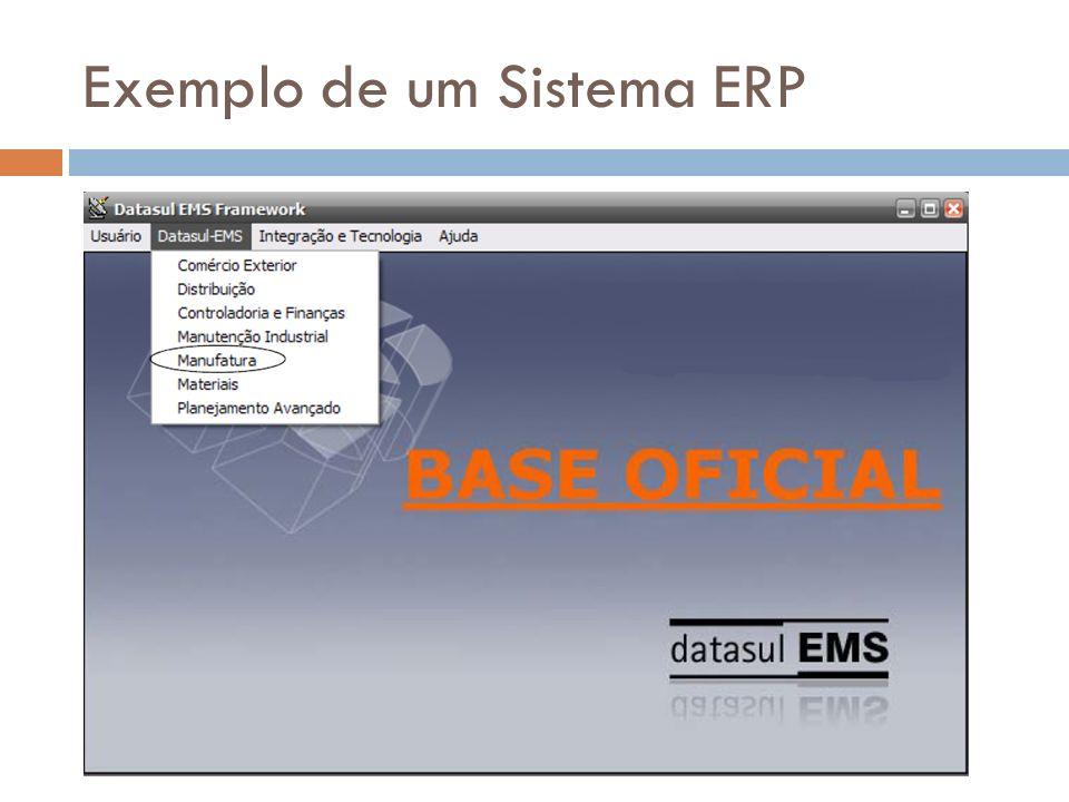 Exemplo de um Sistema ERP