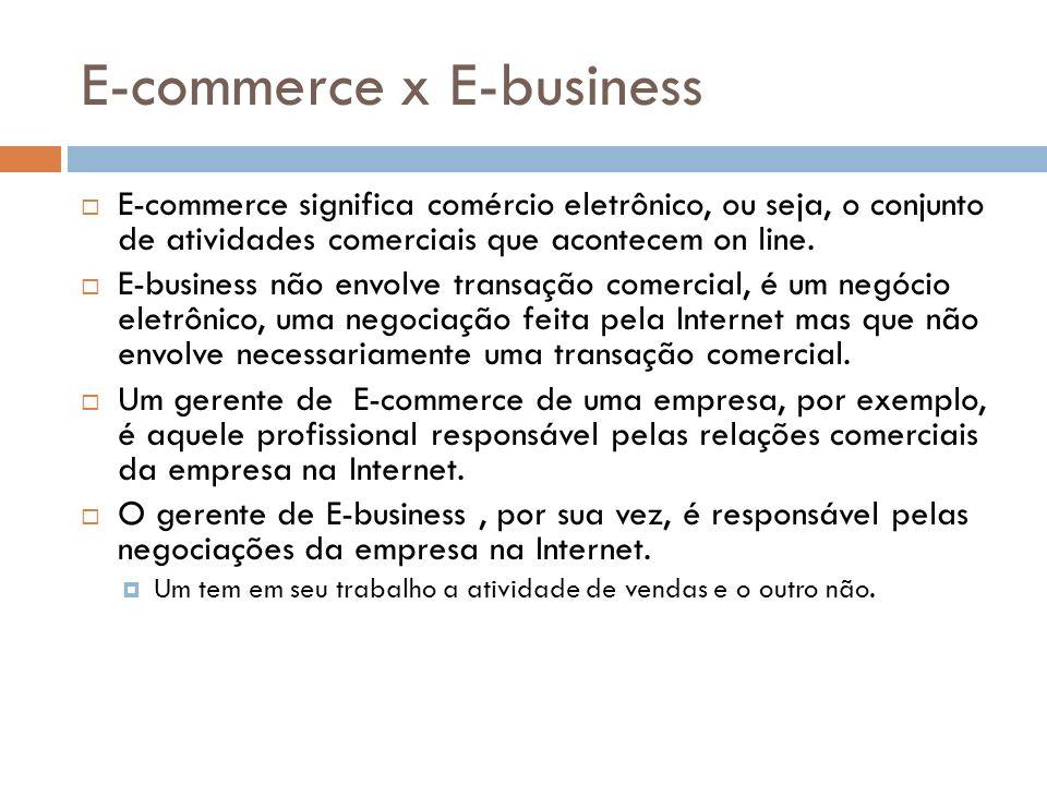 E-commerce x E-business E-commerce significa comércio eletrônico, ou seja, o conjunto de atividades comerciais que acontecem on line.