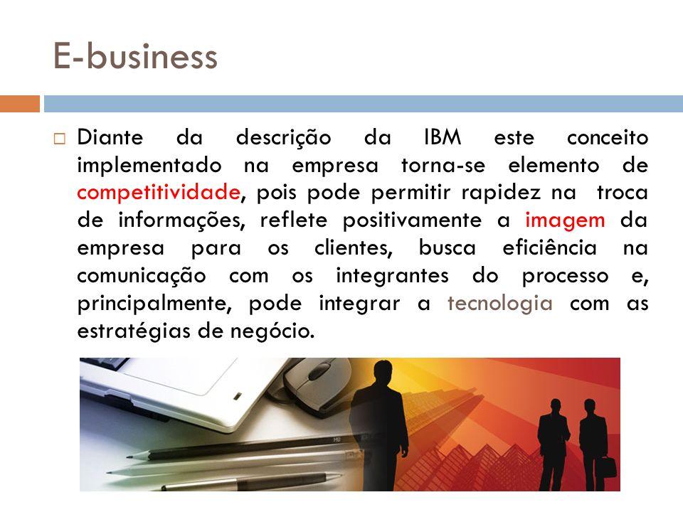 E-business Diante da descrição da IBM este conceito implementado na empresa torna-se elemento de competitividade, pois pode permitir rapidez na troca de informações, reflete positivamente a imagem da empresa para os clientes, busca eficiência na comunicação com os integrantes do processo e, principalmente, pode integrar a tecnologia com as estratégias de negócio.