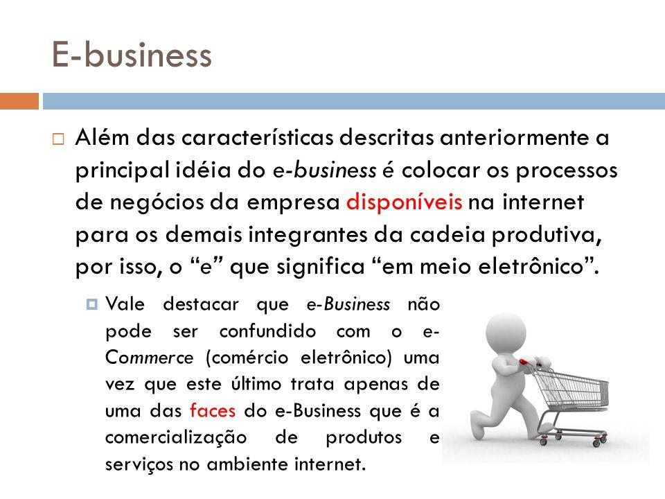 E-business Além das características descritas anteriormente a principal idéia do e-business é colocar os processos de negócios da empresa disponíveis na internet para os demais integrantes da cadeia produtiva, por isso, o e que significa em meio eletrônico.