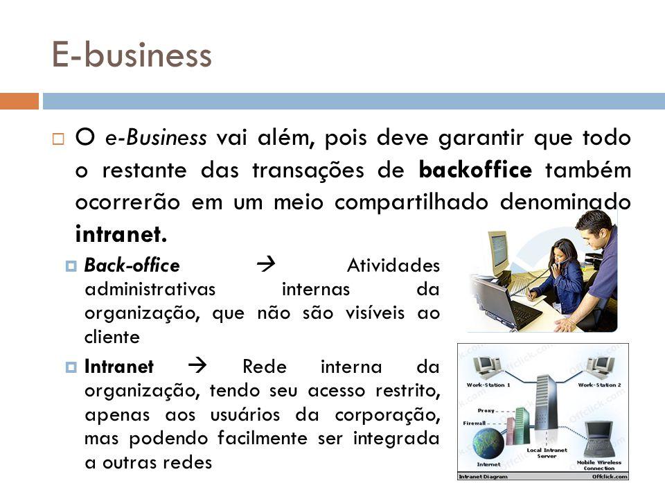 E-business O e-Business vai além, pois deve garantir que todo o restante das transações de backoffice também ocorrerão em um meio compartilhado denominado intranet.