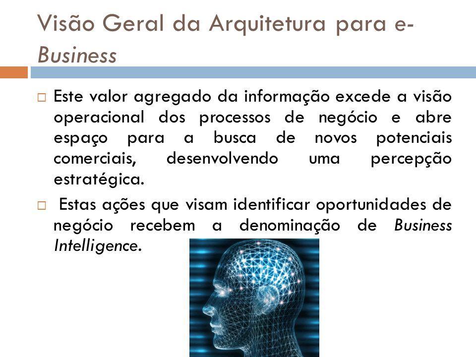 Visão Geral da Arquitetura para e- Business Este valor agregado da informação excede a visão operacional dos processos de negócio e abre espaço para a busca de novos potenciais comerciais, desenvolvendo uma percepção estratégica.