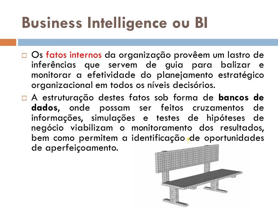 Business Intelligence ou BI Os fatos internos da organização provêem um lastro de inferências que servem de guia para balizar e monitorar a efetividade do planejamento estratégico organizacional em todos os níveis decisórios.