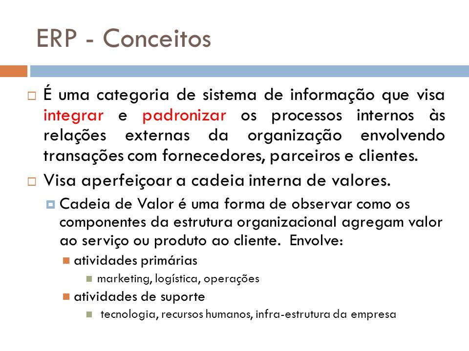 ERP - Conceitos É uma categoria de sistema de informação que visa integrar e padronizar os processos internos às relações externas da organização envolvendo transações com fornecedores, parceiros e clientes.