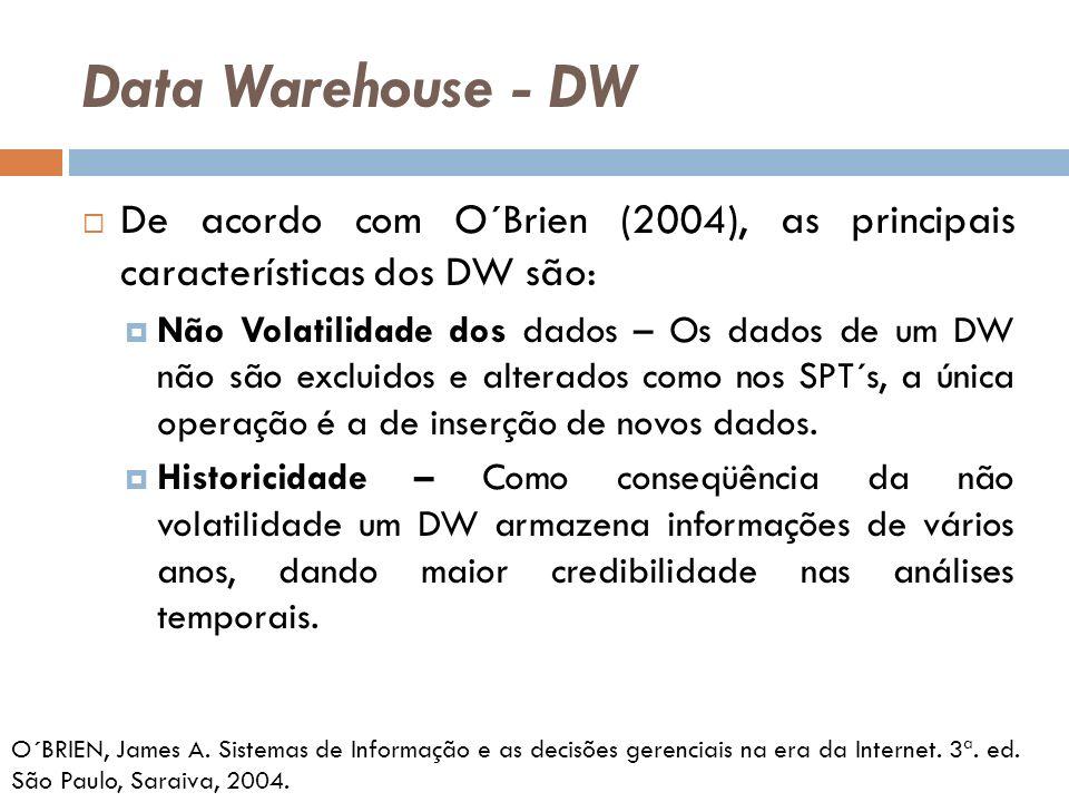 Data Warehouse - DW De acordo com O´Brien (2004), as principais características dos DW são: Não Volatilidade dos dados – Os dados de um DW não são excluidos e alterados como nos SPT´s, a única operação é a de inserção de novos dados.