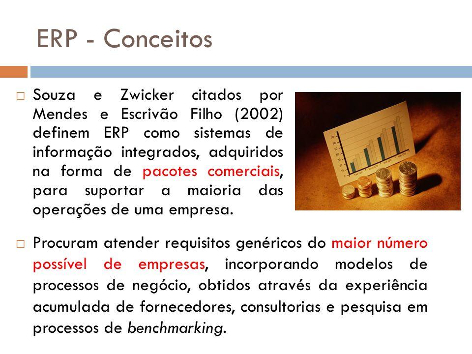 ERP - Conceitos Souza e Zwicker citados por Mendes e Escrivão Filho (2002) definem ERP como sistemas de informação integrados, adquiridos na forma de pacotes comerciais, para suportar a maioria das operações de uma empresa.