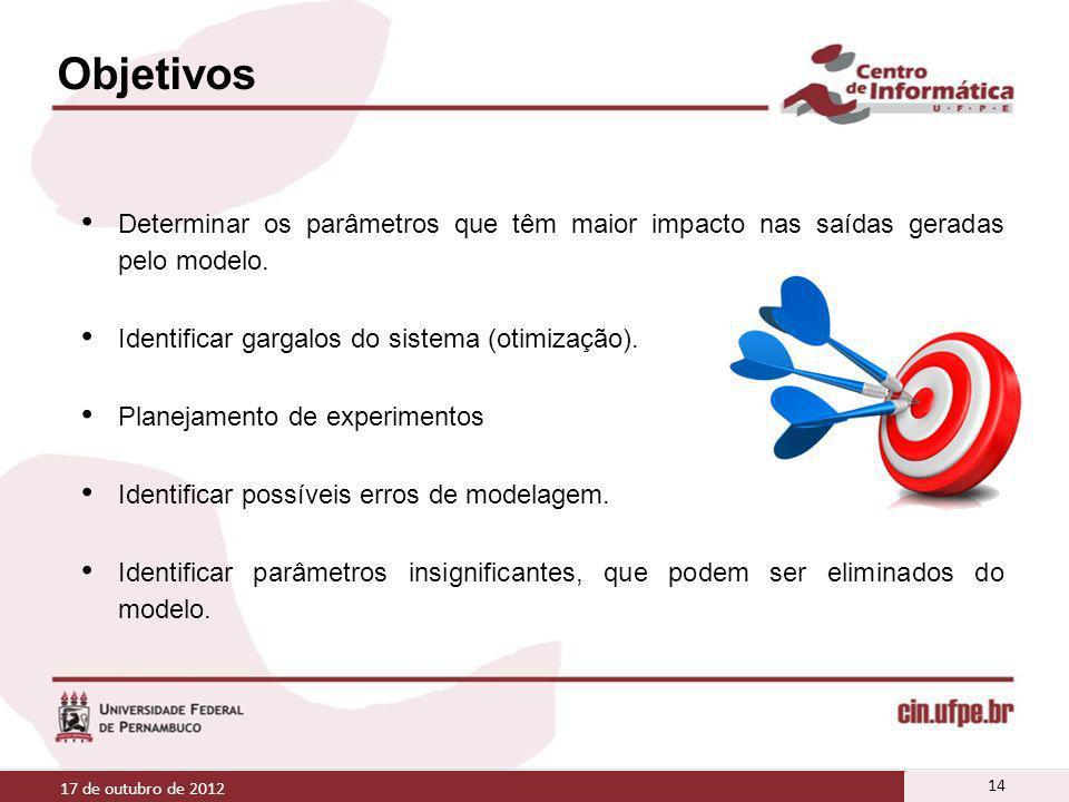 Objetivos Determinar os parâmetros que têm maior impacto nas saídas geradas pelo modelo. Identificar gargalos do sistema (otimização). Planejamento de