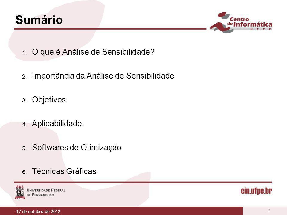 Sumário 1. O que é Análise de Sensibilidade? 2. Importância da Análise de Sensibilidade 3. Objetivos 4. Aplicabilidade 5. Softwares de Otimização 6. T