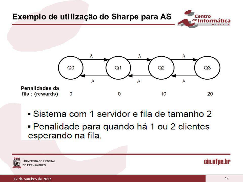 Exemplo de utilização do Sharpe para AS 17 de outubro de 2012 47