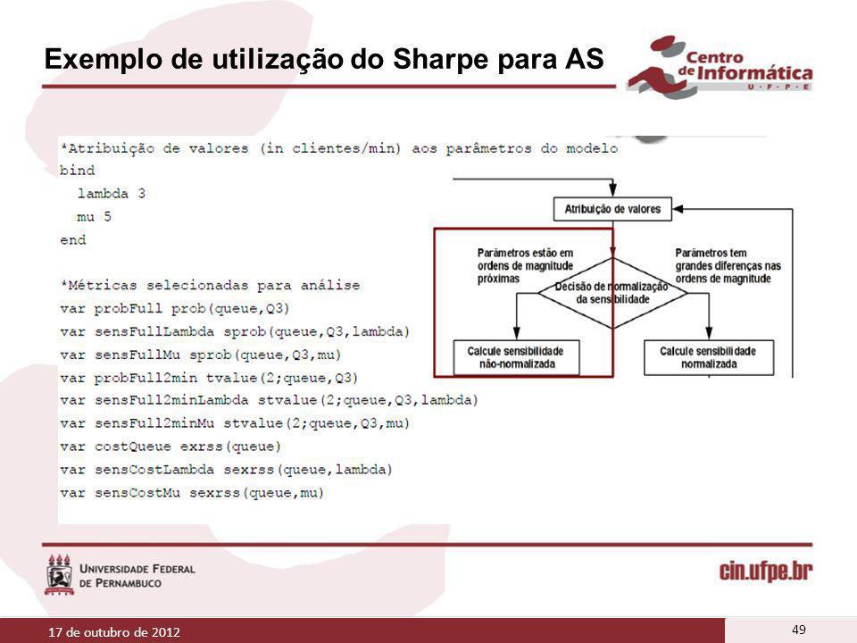 Exemplo de utilização do Sharpe para AS 17 de outubro de 2012 49