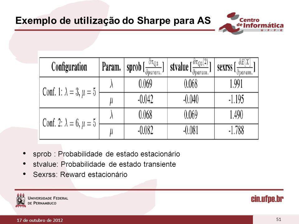 Exemplo de utilização do Sharpe para AS sprob : Probabilidade de estado estacionário stvalue: Probabilidade de estado transiente Sexrss: Reward estaci