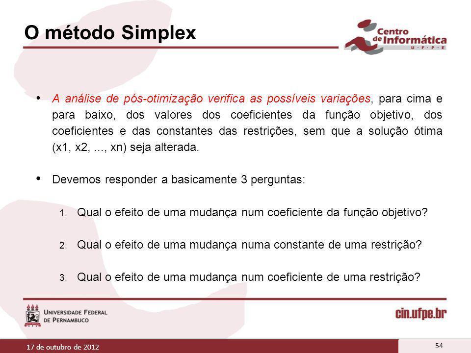 O método Simplex A análise de pós-otimização verifica as possíveis variações, para cima e para baixo, dos valores dos coeficientes da função objetivo,