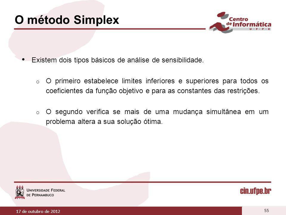 O método Simplex Existem dois tipos básicos de análise de sensibilidade. o O primeiro estabelece limites inferiores e superiores para todos os coefici