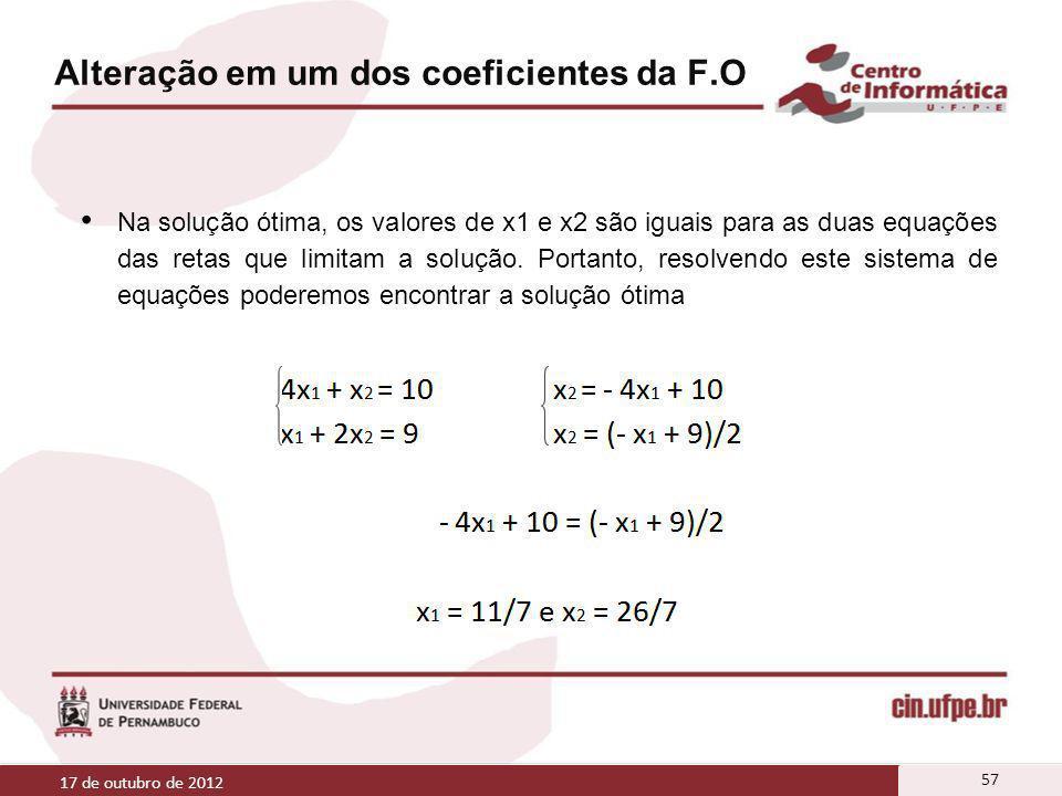 Alteração em um dos coeficientes da F.O Na solução ótima, os valores de x1 e x2 são iguais para as duas equações das retas que limitam a solução. Port