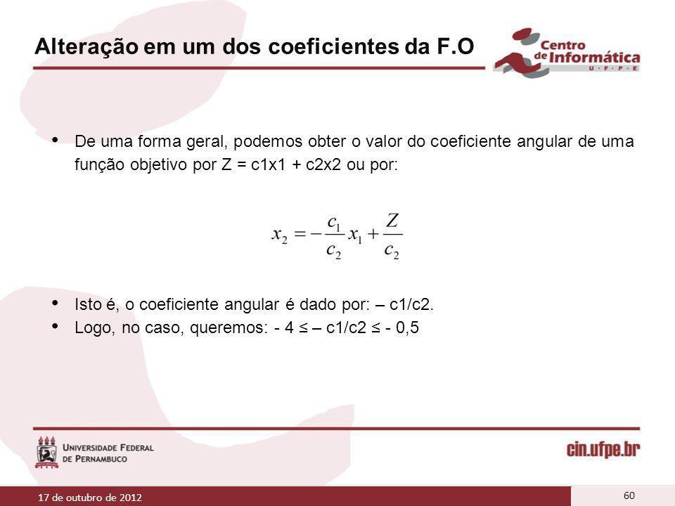 Alteração em um dos coeficientes da F.O De uma forma geral, podemos obter o valor do coeficiente angular de uma função objetivo por Z = c1x1 + c2x2 ou