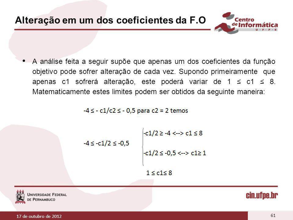 Alteração em um dos coeficientes da F.O A análise feita a seguir supõe que apenas um dos coeficientes da função objetivo pode sofrer alteração de cada