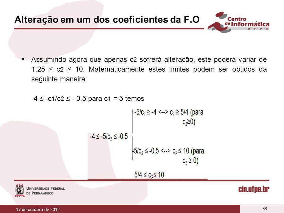 Alteração em um dos coeficientes da F.O Assumindo agora que apenas c 2 sofrerá alteração, este poderá variar de 1,25 c 2 10. Matematicamente estes lim