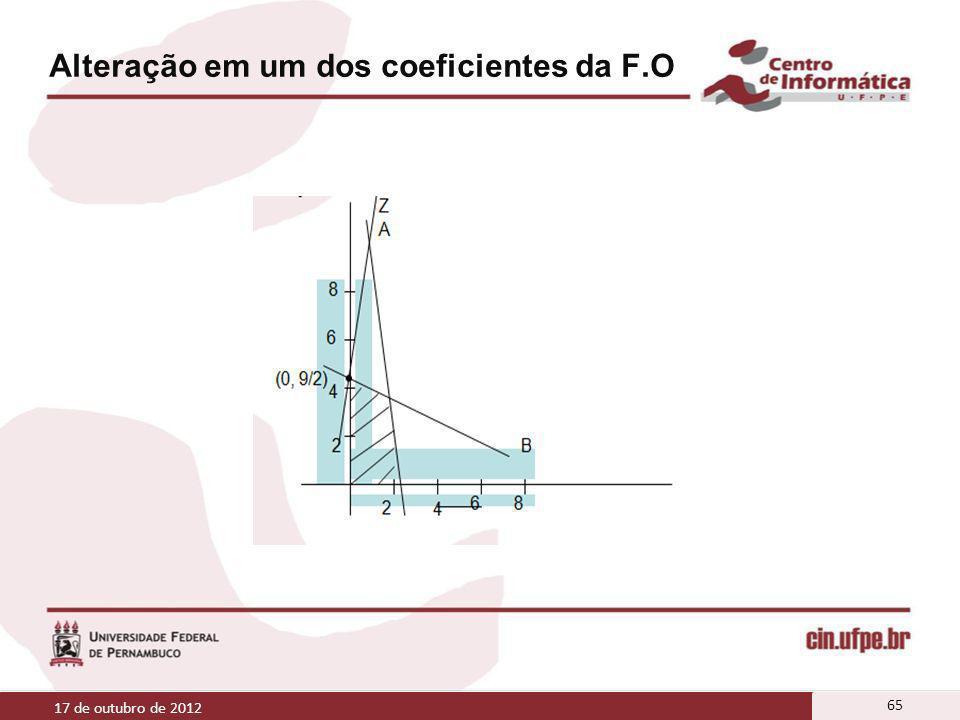 Alteração em um dos coeficientes da F.O 17 de outubro de 2012 65