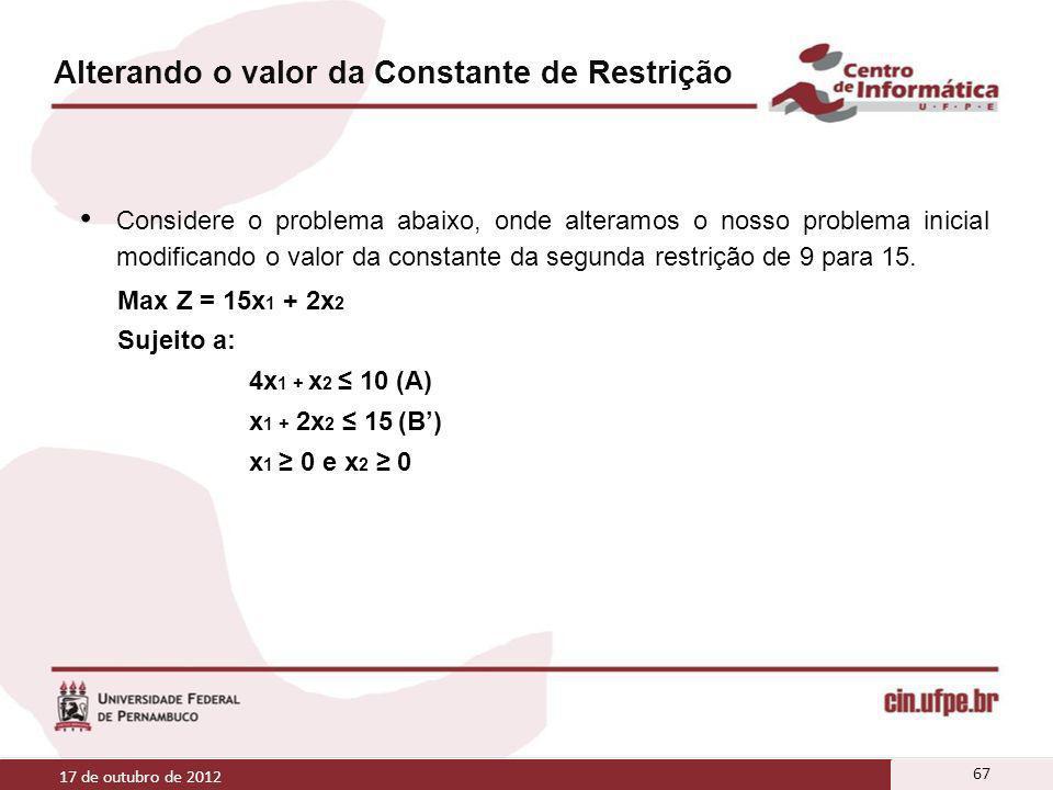 Alterando o valor da Constante de Restrição Considere o problema abaixo, onde alteramos o nosso problema inicial modificando o valor da constante da s