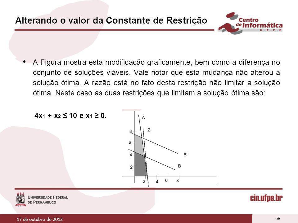 Alterando o valor da Constante de Restrição A Figura mostra esta modificação graficamente, bem como a diferença no conjunto de soluções viáveis. Vale