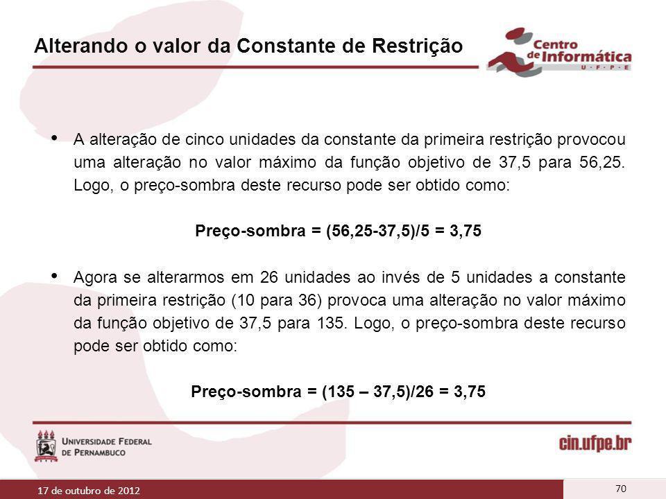 Alterando o valor da Constante de Restrição A alteração de cinco unidades da constante da primeira restrição provocou uma alteração no valor máximo da