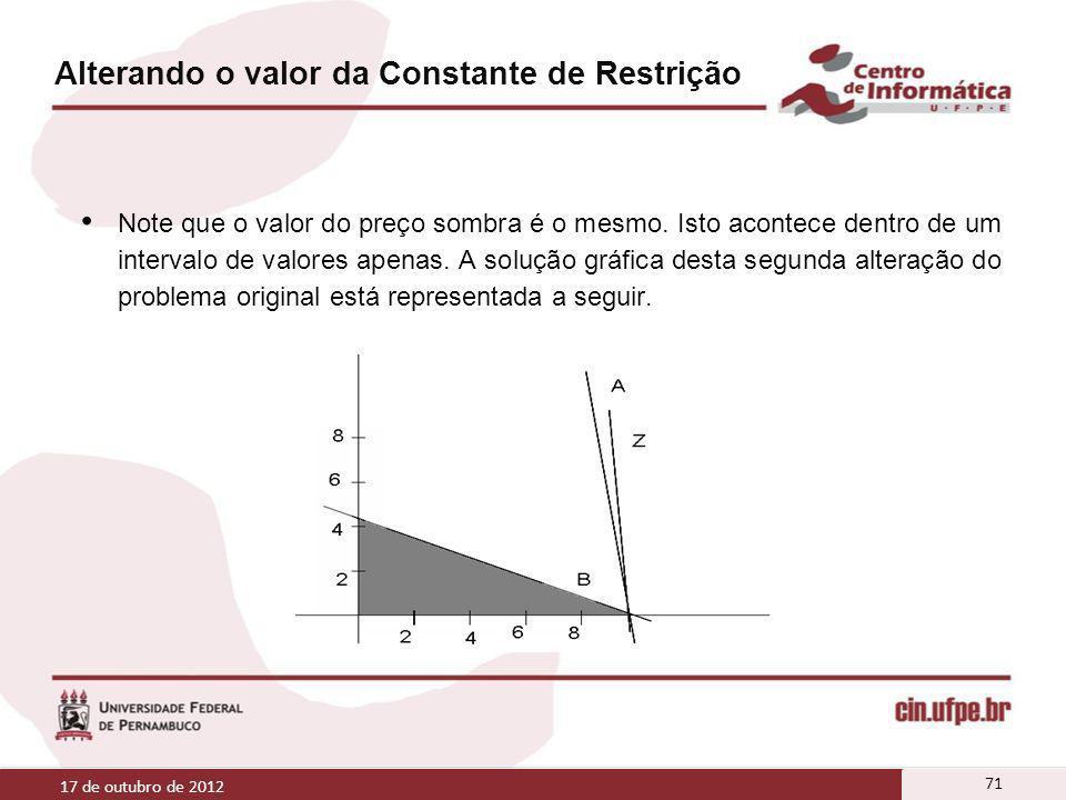 Alterando o valor da Constante de Restrição Note que o valor do preço sombra é o mesmo. Isto acontece dentro de um intervalo de valores apenas. A solu
