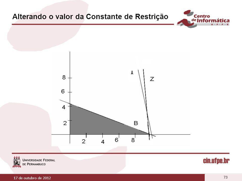 Alterando o valor da Constante de Restrição 17 de outubro de 2012 73