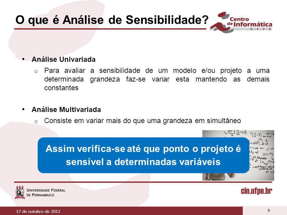 O que é Análise de Sensibilidade? Análise Univariada o Para avaliar a sensibilidade de um modelo e/ou projeto a uma determinada grandeza faz-se variar