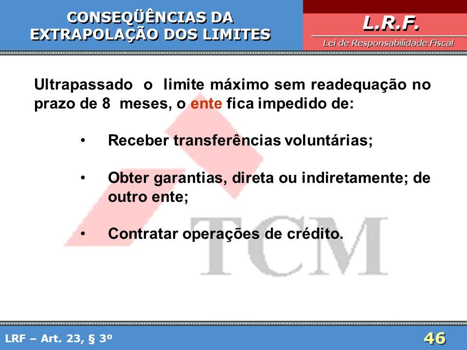 46 CONSEQÜÊNCIAS DA EXTRAPOLAÇÃO DOS LIMITES CONSEQÜÊNCIAS DA EXTRAPOLAÇÃO DOS LIMITES Ultrapassado o limite máximo sem readequação no prazo de 8 mese