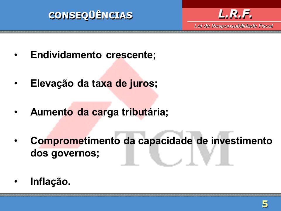5 5 CONSEQÜÊNCIAS Endividamento crescente; Elevação da taxa de juros; Aumento da carga tributária; Comprometimento da capacidade de investimento dos g