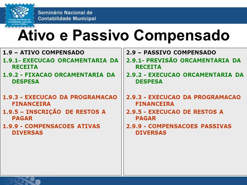 Ativo e Passivo Compensado 1.9 – ATIVO COMPENSADO 1.9.1- EXECUCAO ORCAMENTARIA DA RECEITA 1.9.2 - FIXACAO ORCAMENTARIA DA DESPESA 1.9.3 - EXECUCAO DA