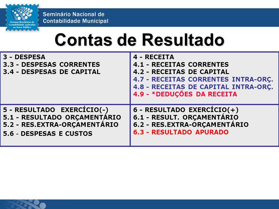 Contas de Resultado 3 - DESPESA 3.3 - DESPESAS CORRENTES 3.4 - DESPESAS DE CAPITAL 5 - RESULTADO EXERCÍCIO(-) 5.1 - RESULTADO ORÇAMENTÁRIO 5.2 - RES.E