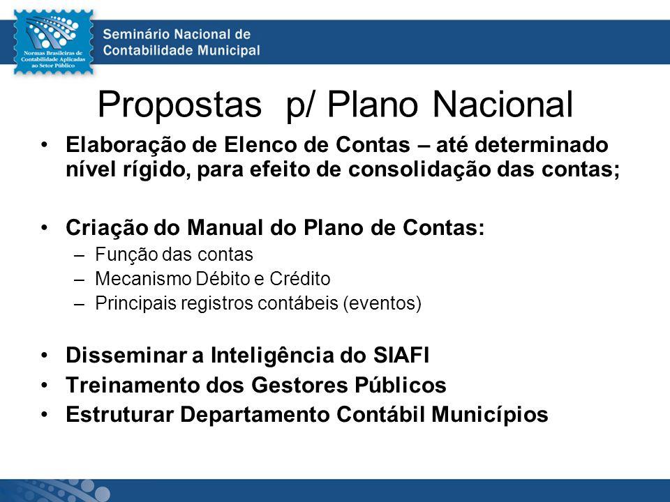 Propostas p/ Plano Nacional Elaboração de Elenco de Contas – até determinado nível rígido, para efeito de consolidação das contas; Criação do Manual d