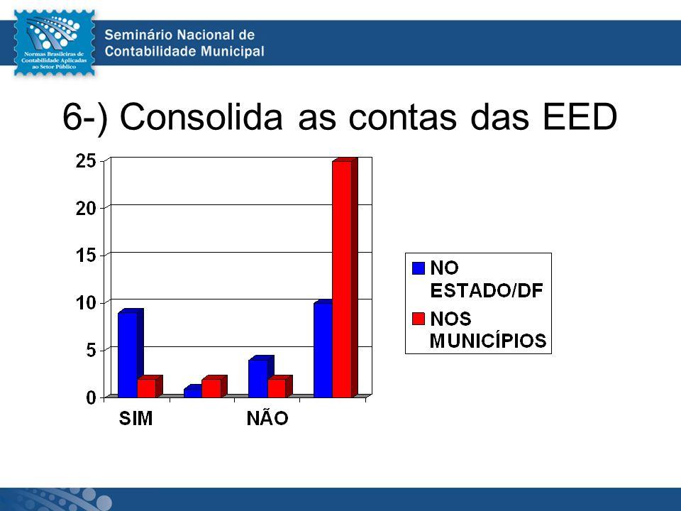 6-) Consolida as contas das EED