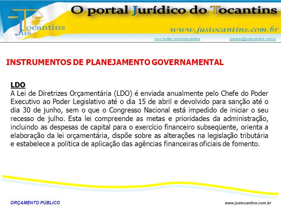 ORÇAMENTO PÚBLICO www.justocantins.com.br www.twitter.com/justocantinswww.twitter.com/justocantins glauber@justocantins.com.brglauber@justocantins.com.brLOA O projeto de Lei Orçamentária Anual (LOA) é enviado anualmente pelo Chefe do Poder Executivo ao Poder Legislativo até o dia 31 de agosto e devolvido para sanção até o dia 15 de dezembro.