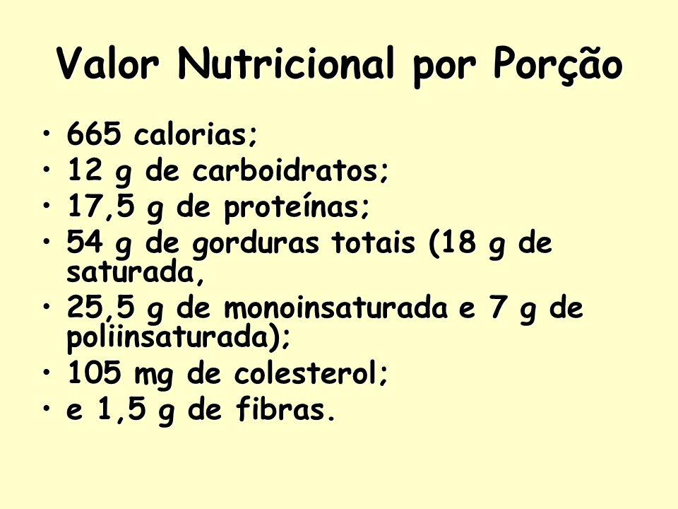 Valor Nutricional por Porção 665 calorias;665 calorias; 12 g de carboidratos;12 g de carboidratos; 17,5 g de proteínas;17,5 g de proteínas; 54 g de go