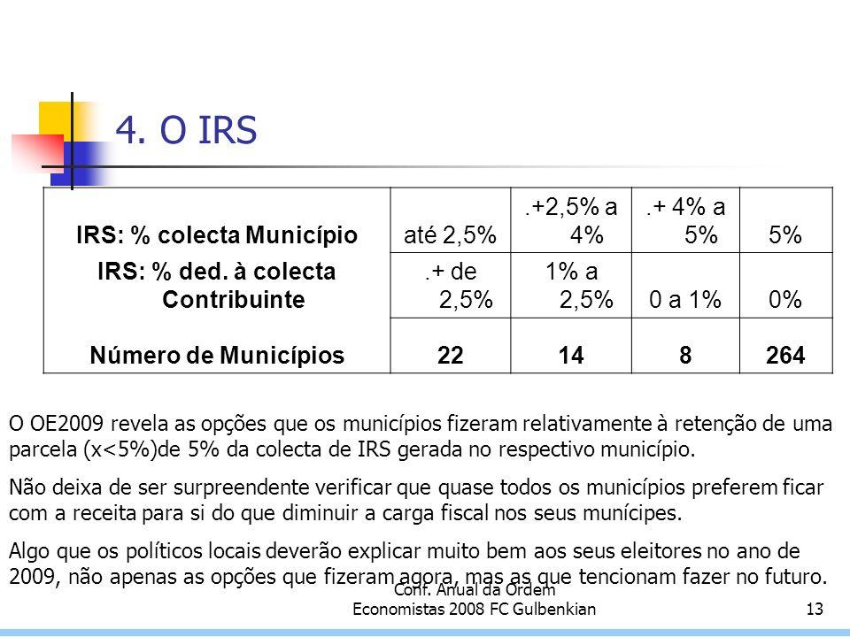 Conf. Anual da Ordem Economistas 2008 FC Gulbenkian13 4.
