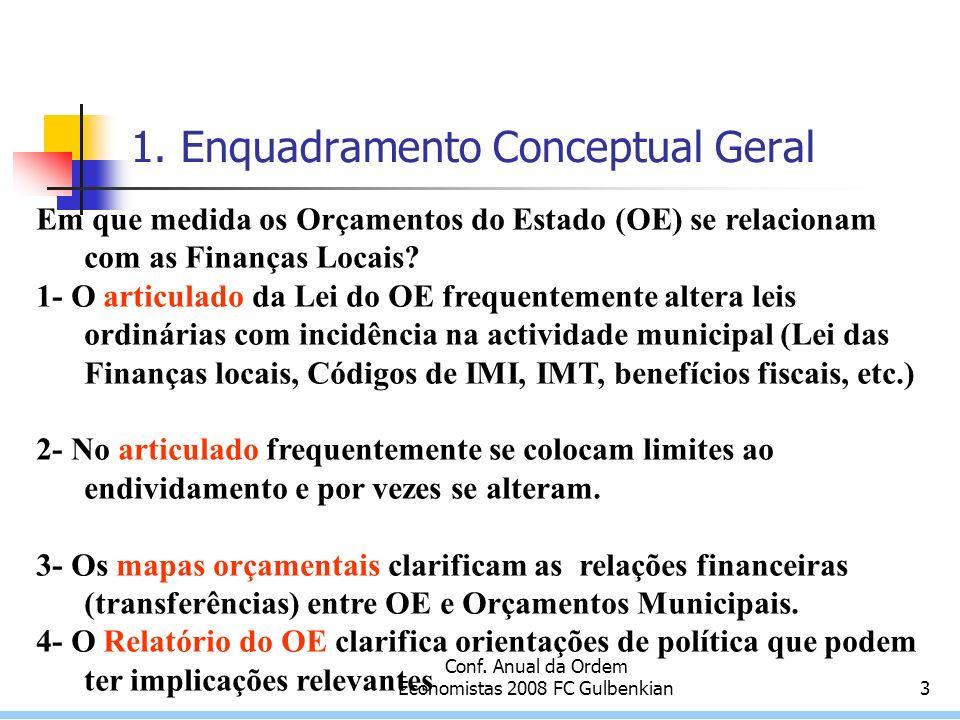Conf. Anual da Ordem Economistas 2008 FC Gulbenkian3 1.