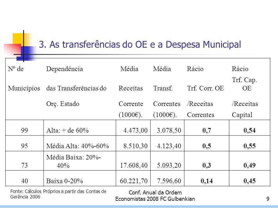 Conf.Anual da Ordem Economistas 2008 FC Gulbenkian10 3.