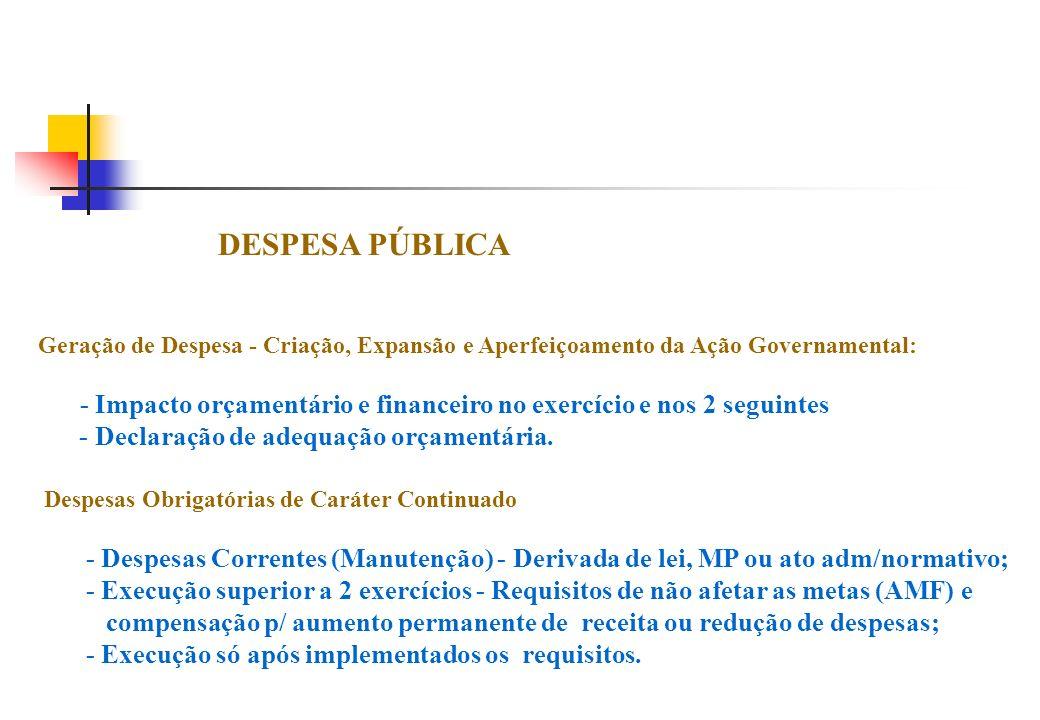 DESPESA PÚBLICA Geração de Despesa - Criação, Expansão e Aperfeiçoamento da Ação Governamental: - Impacto orçamentário e financeiro no exercício e nos