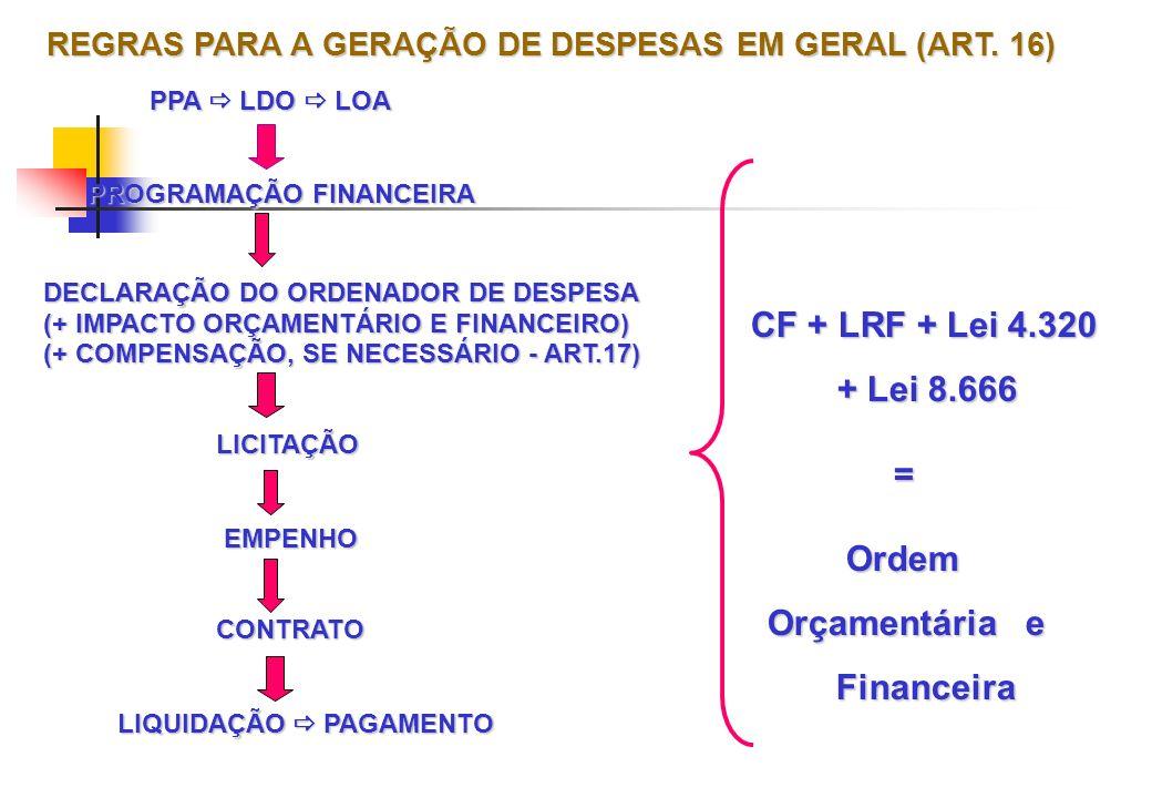 PPA LDO LOA PROGRAMAÇÃO FINANCEIRA PROGRAMAÇÃO FINANCEIRA DECLARAÇÃO DO ORDENADOR DE DESPESA (+ IMPACTO ORÇAMENTÁRIO E FINANCEIRO) (+ COMPENSAÇÃO, SE