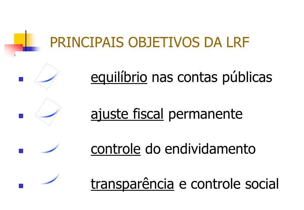 PRINCIPAIS OBJETIVOS DA LRF equilíbrio nas contas públicas ajuste fiscal permanente controle do endividamento transparência e controle social