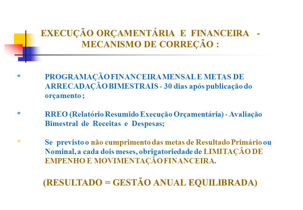 EXECUÇÃO ORÇAMENTÁRIA E FINANCEIRA - MECANISMO DE CORREÇÃO : *PROGRAMAÇÃO FINANCEIRA MENSAL E METAS DE ARRECADAÇÃO BIMESTRAIS - 30 dias após publicaçã