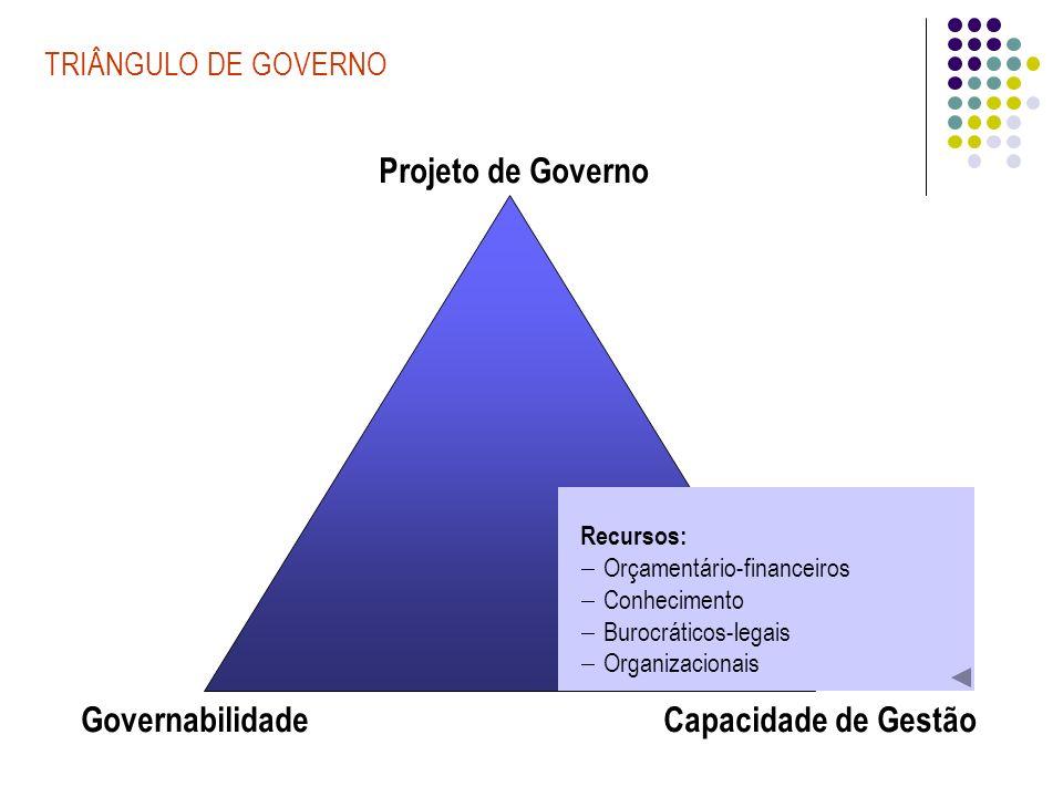 MARCO HISTÓRICO Constituição de 1988 Descentralização e autonomia administrativa, especialmente nos municípios.